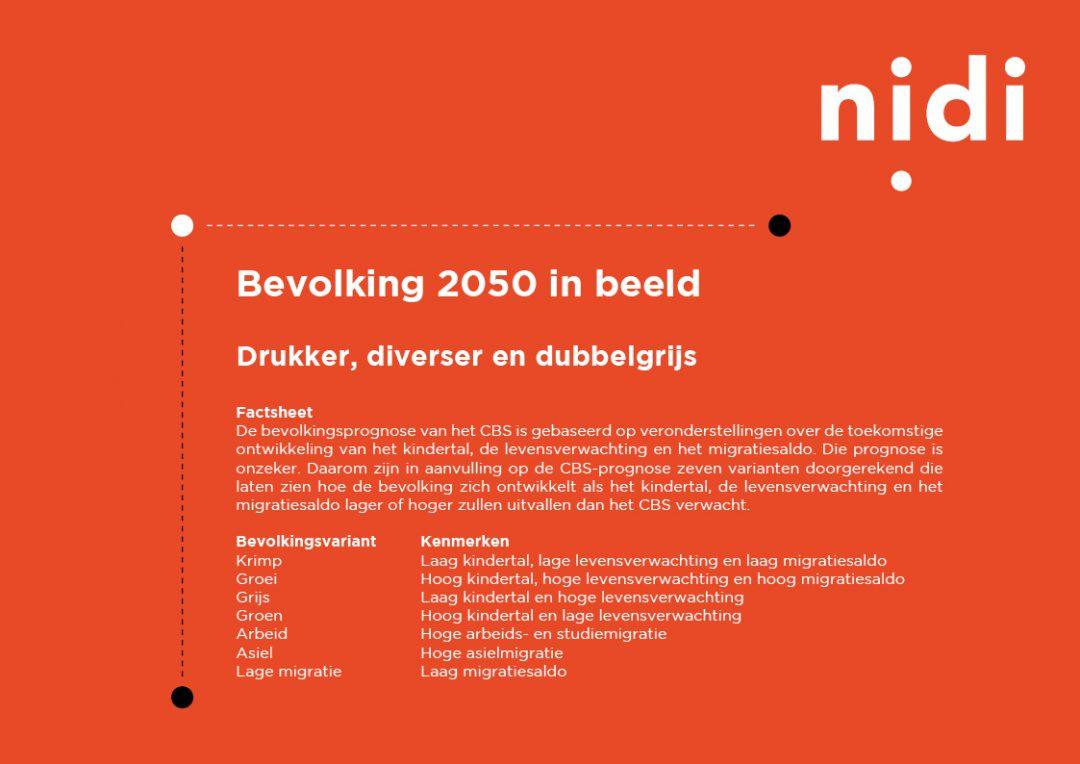 Grafisch NIDI factsheet 2020-2050